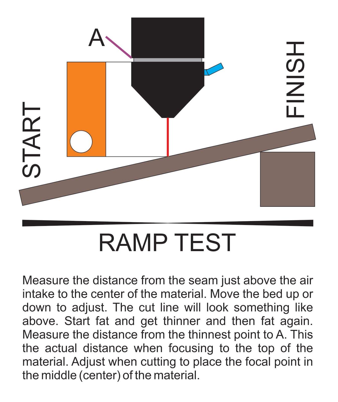 Запустите тест рампы, чтобы найти фокусное пятно вашего лазера